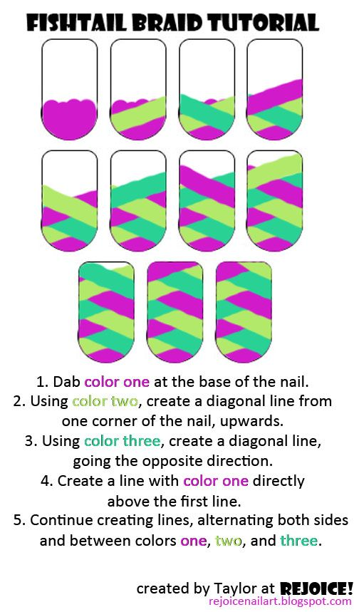 Fish braid nails: Fishtail Braid Tutorials, Braids Nails, Fishtail Nails, Nails Art, Nails Design, Nail Design, Fishtail Braids Tutorials, Nail Art, Nails Tutorials