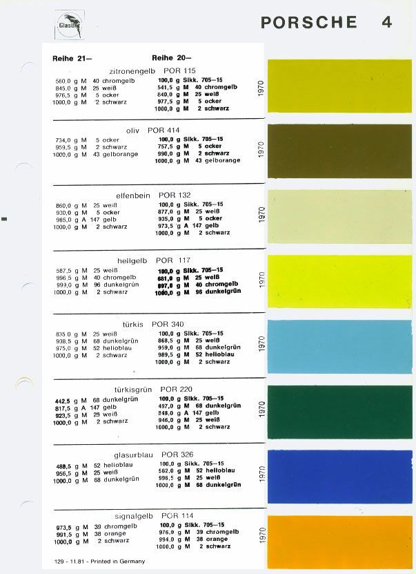 Olive Color Code Glasurit Color codes and samples for 1966- | luliming | Paint code, Paint color  codes, Car paint colors