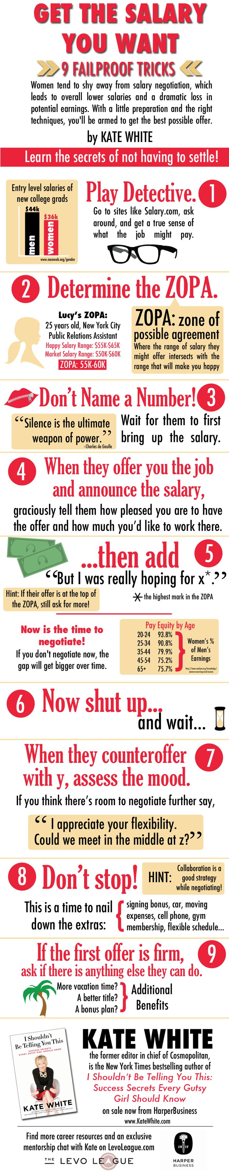 9 Failproof Salary Negotiation Tricks from Kate White ~ Levo League