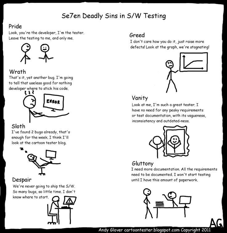 74 best Software testing images on Pinterest Software testing - qa tester resume