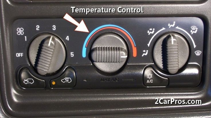 8 Steps to Fix Your Automotive Heater Like a Pro (Pictures)