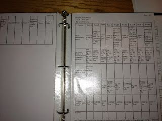 Lesson Plans & Record Keeping  #Homeschool #LessonPlans #ASimplePlan