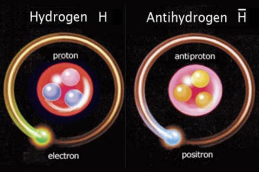 In particle physics, antimatter is a material composed of antiparticles, whic...