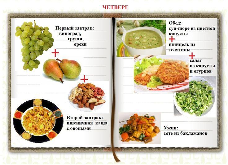 правильное питание меню с картинками них нарисован