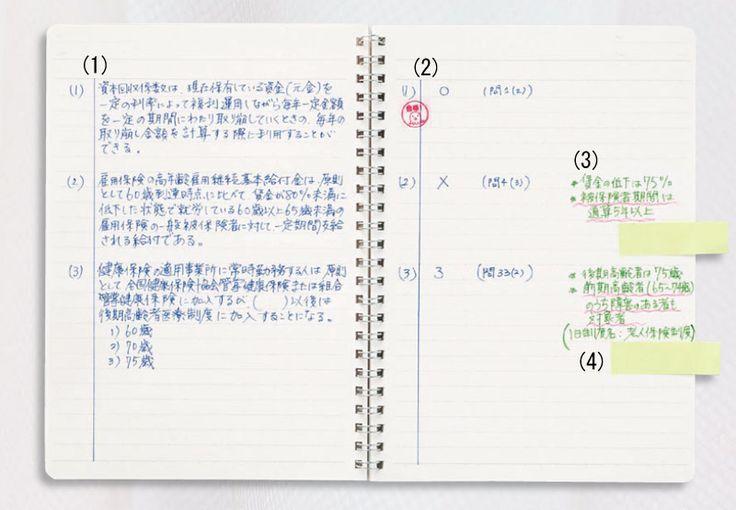 短期間で資格取得!これが試験合格ノート:日経ウーマンオンライン