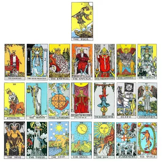 Tarot Cards Image By Julie Richards