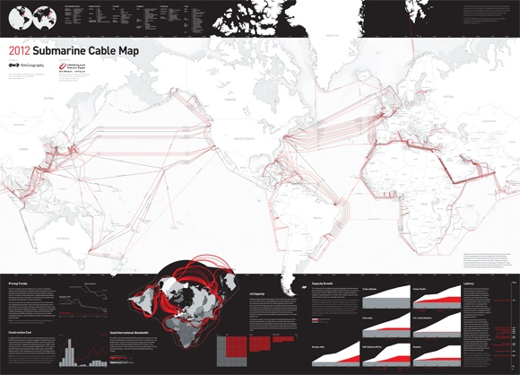 The actual interwebs. Submarine cables, making Lolcatz and memes possible all over the world.  From Telegeography