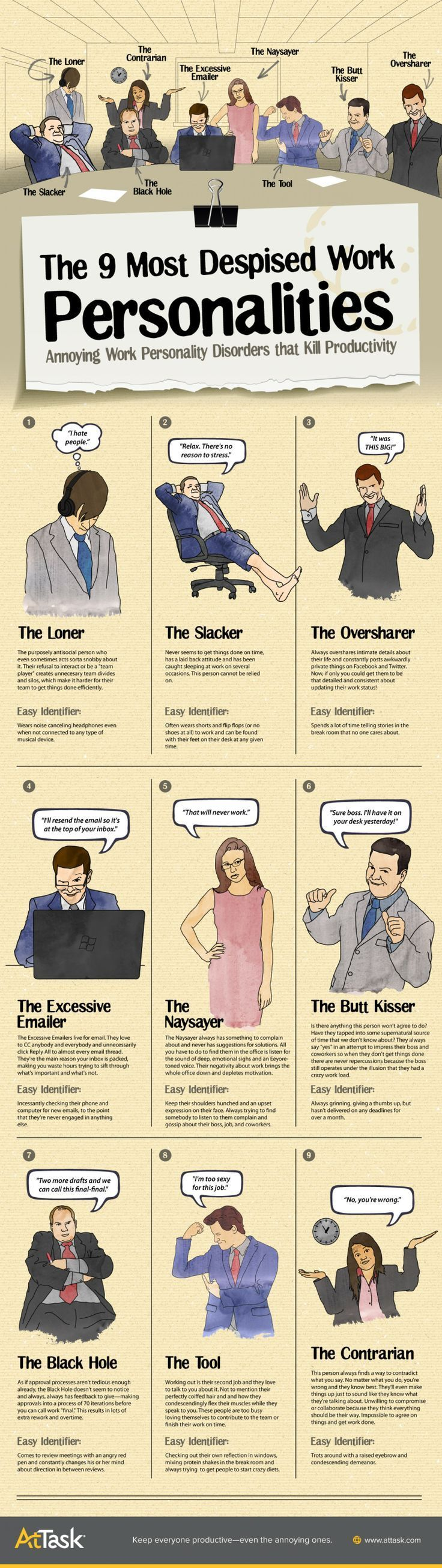 Psychology : The 9 Most Despised Work Personalities: Annoying Work Personalities Disorders th