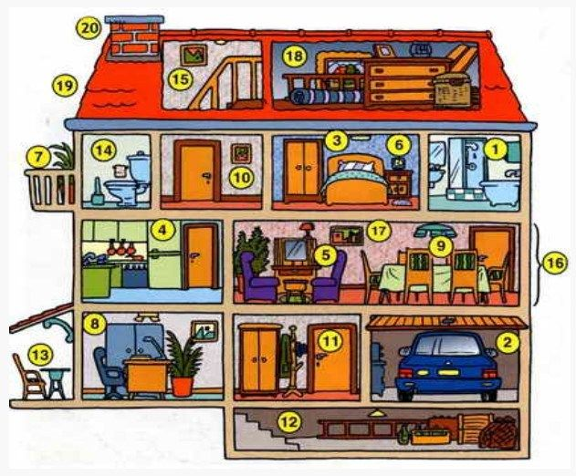 ROOMS IN A HOUSE  I used this on the smartboard for many years now. 44 best rooms of a house images on Pinterest   Teaching english
