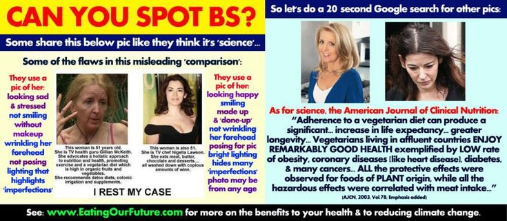Meme Response Reply Rebut Rebuttal List Errors Wrong in Comparison of Nigella Lawson Gillian McKeith Comparing Vegetarians Vegans to Omnivores Meat Dairy Butter Eaters Diets Vegetarians Vegans Are Healthier Healthiest for Anti Aging Beauty
