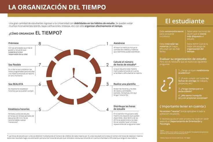 Gestión del tiempo para un estudiante #infografia #infographic #education