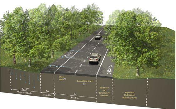 Plan West: West Baton Rouge Parish Comprehensive Plan
