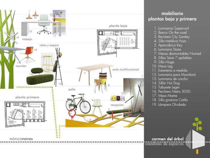 Mejores 20 imágenes de Máster de Diseño de Interiores Intensivo en ...
