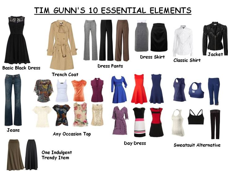 TIM GUNN'S 10 ESSENTIAL ELEMENTS.  I like the concept if not the actual pieces.