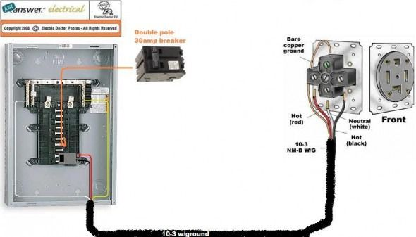 Dryer Wire Size | Diagram | Dryer, Wire, Power strip on