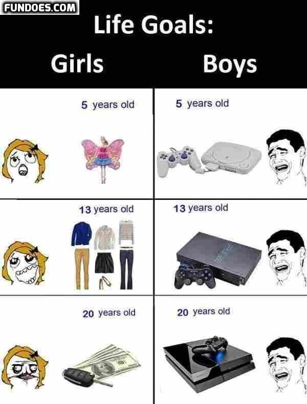 Girls Vs Boys Funny Memes In Www Fundoes Com To Make Laugh Be Like Bro Funny Memes Jokes And Riddles