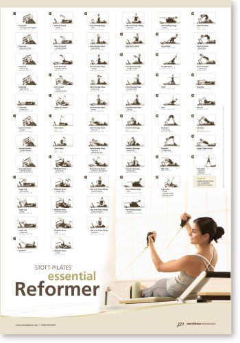 Outlines the repertoire for STOTT PILATES Essential Reformer with suggested repetitions and resistance settings where applicable.