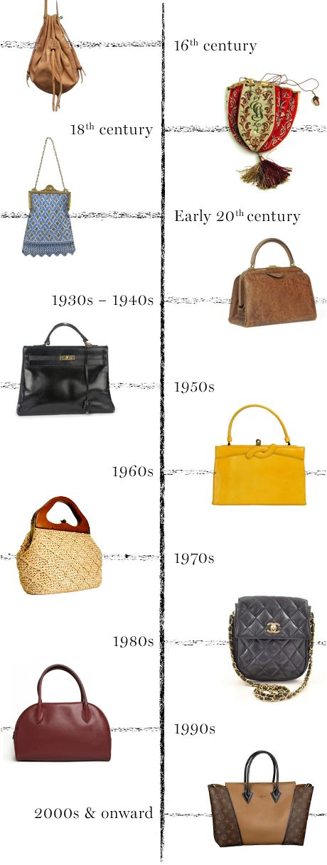 17 Best images about Vintage Clothing, Bags and ...