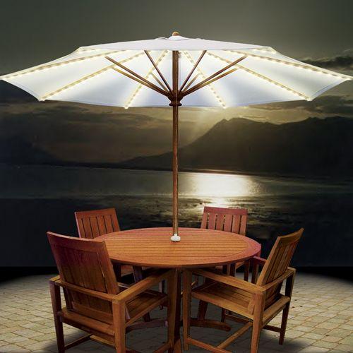 BRELLA LIGHTS - Patio Umbrella Lighting System With Power Pod - 8 Rib