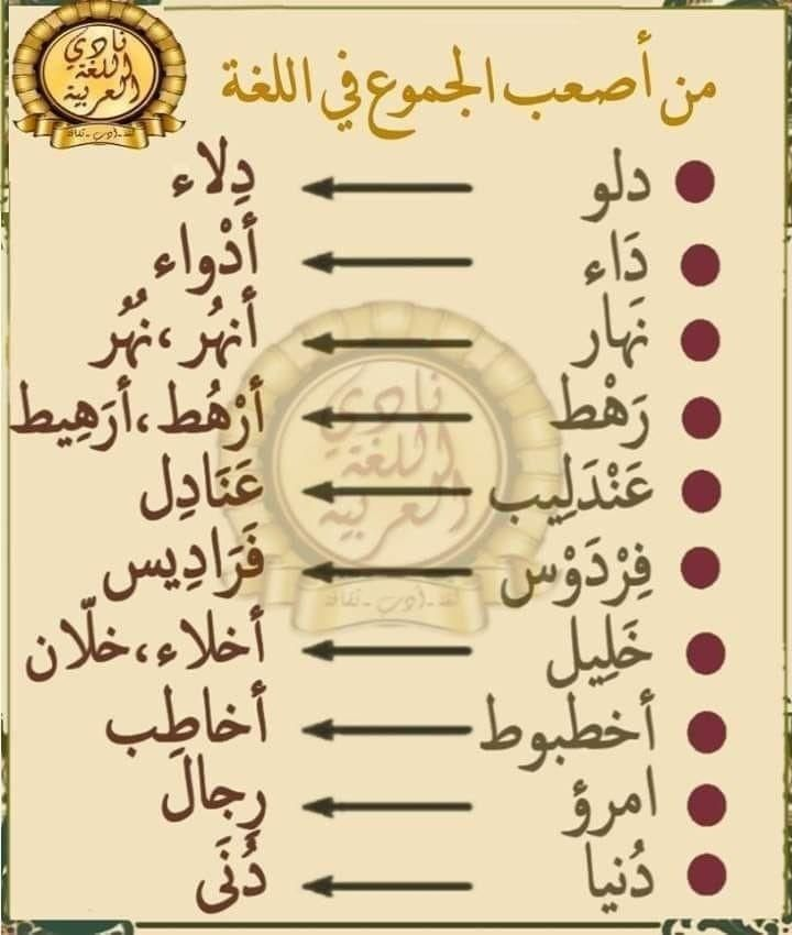 999 Request Failed Arabic Language Learn Arabic Alphabet Arabic Langauge