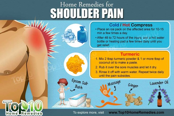 7. Apple Cider Vinegar When it comes to treating shoulder pain, another effective household ingredient is apple cider vinegar. It has anti-inflammatory as well as alkalizing properties that can help reduce pain and inflammation. Add 2 cups of raw, unfiltered apple cider vinegar to a bathtub of warm water. Soak in this water for 20 …