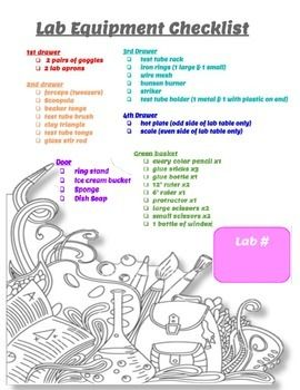 This is a lab supplies checklist that I use in my Chemistry class. I have provided two different lab supply lists in this document. We have only one set of equipment per lab station and all glassware is kept in separate cabinets, but you may find this useful if you are looking into trying to organize lab drawers.