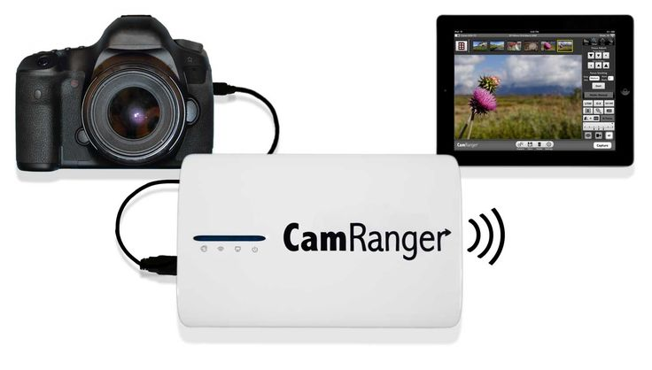 Wireless Tethering and Remote Canon and Nikon Digital SLR Cameras