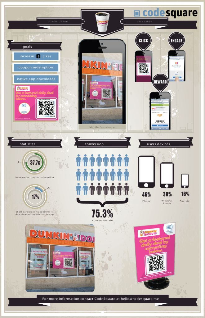 dunkin donuts hypothetical marketing strategy case Instagram and branding: a case study a case study of dunkin' donuts kally a lavoie strategic more personal level while being able to implement marketing.