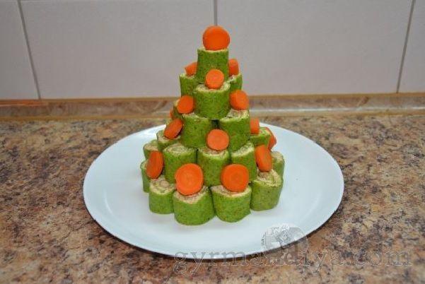 Елочка из блинчиков.   Елки на Новый год бывают не только настоящие с иголками, но и съедобные..Думаю, что такая елочка придется по вкусу всем, кто сел за стол встречать Новый год...Ингредиенты:.— куриное филе.— 3 яйца.— 1 стакан молока.— шпинат.— мука сколько войд...