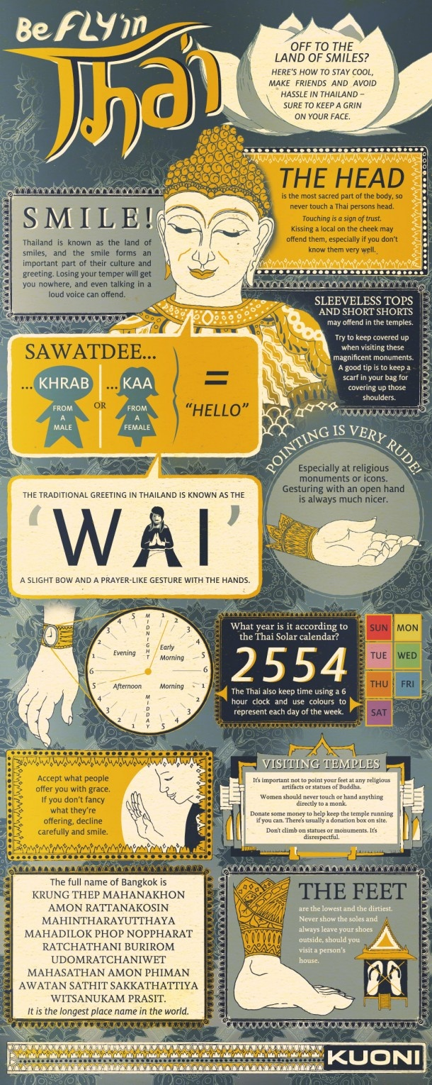 Very interesting info! Be Fly In Thai[INFOGRAPHIC]
