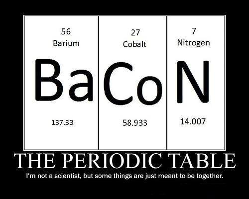 14 Jokes Only Chemistry Geeks Will Understand - BuzzFeed