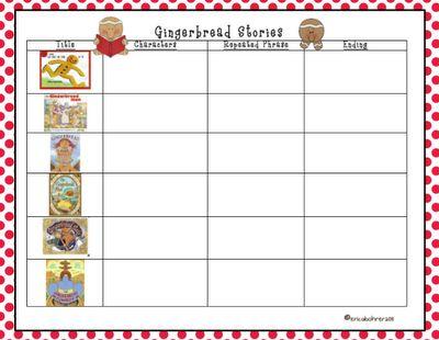Common Core Gingerbread activities freebies