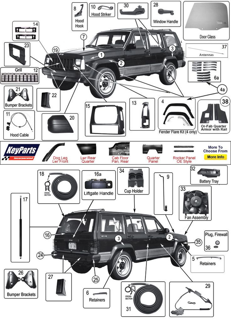 Pin On Cherokee Xj Parts Diagrams