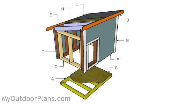 Dog House Plans for Large Dog | Free Outdoor Plans - DIY Shed, Wooden Playhouse, Bbq, Woodworking Projects