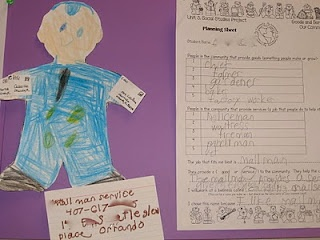 learning about different places that provide our community with goods and services.  As a take-home project students made a list of people who provide our community with goods and services.  Then, they chose 1 job they would like to have a created dressed a paper version of themselves.  Finally they designed a business card for their person.
