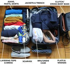how to travel light; good guide for traveling and still look cute! (Fort probablement utile cet été ! ;D)