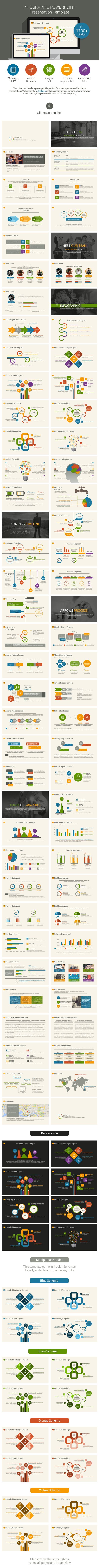 Infographic Powerpoint Template PowerPoint Template / Theme / Presentation / Slides / Background / Power Point