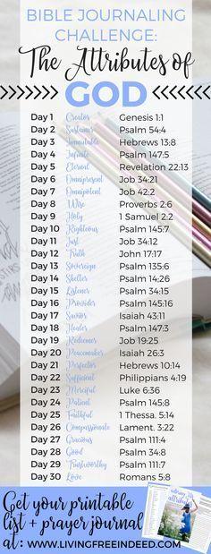 Attributes of God Bible Journaling Challenge