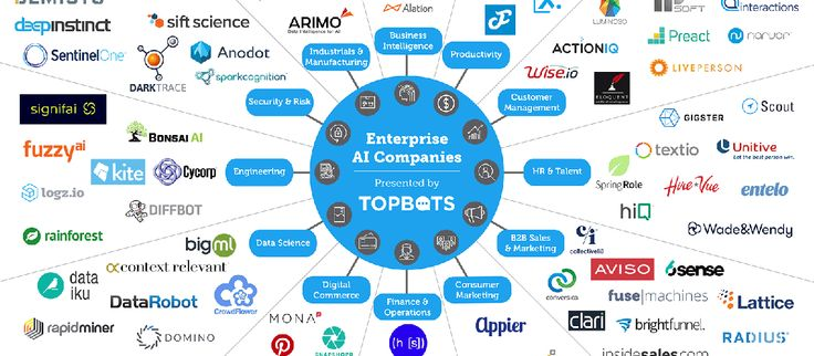 """Enterprise companies comprise a$3.4 trillion market worldwide of which an increasingly larger share is being allocated to artificial intelligence technologies. By our definition, """"enterprise…"""
