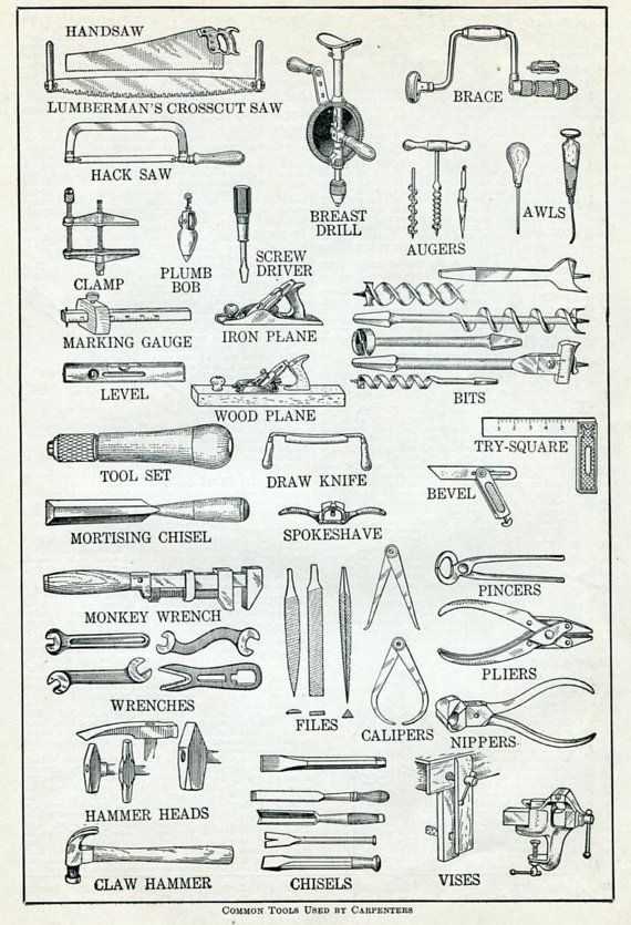 This page from a 1940s dictionary shows Common Tools Used by Carpenters, showing everying from chisels to saws to drills to wrenches. A nice