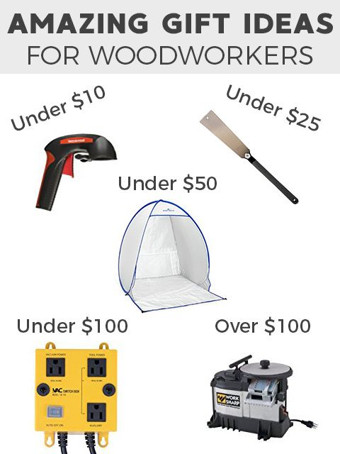 The Best Gifts For Woodworkers Fixthisbuildthat Com