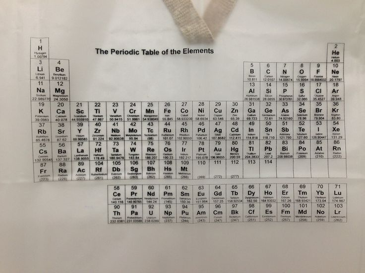 Miracle of Science Bar \ Grill - I want to go to there Periodic - fresh periodic table without atomic number