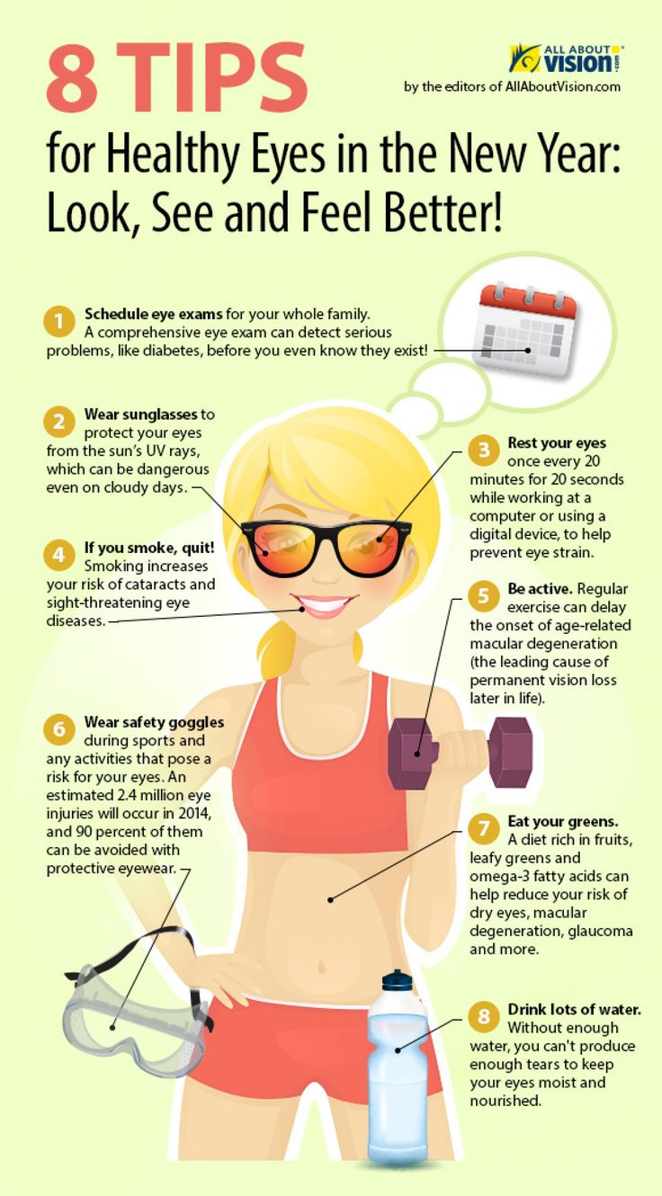 8 Tips for Healthy Eyes in the New Year | Infographic