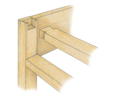 A single lapped dovetail locks the parts together. Angled sides prevent the tail from pulling out of the socket and provide resistance to racking forces in every direction.