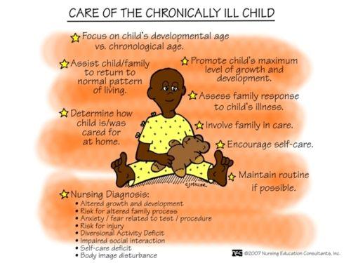 Care of the Chronically Ill Child #pediatricnursing