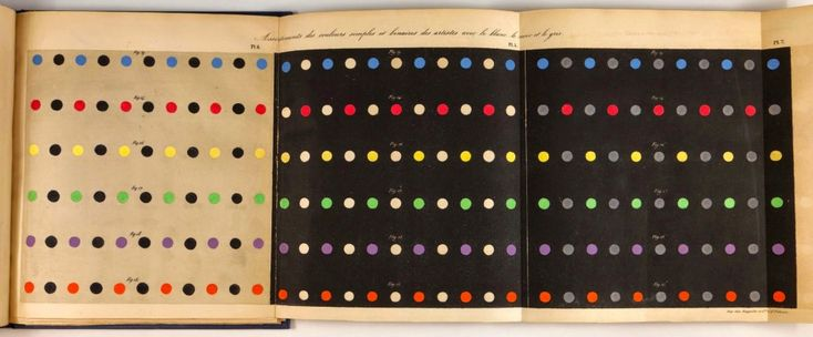 M. E. Chevreul, plates 5-7 from De la loi du contraste simultané des couleurs ... [The Law of Simultaneous Contrast of Colors] (Paris: Chez Pitois-Levrault, 1839). Watson Library Special Collections.