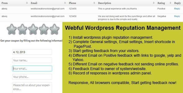 Webful Wordpress Reputation Management