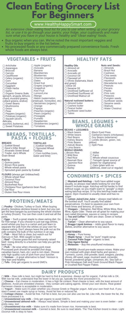 Simple  Healthy clean eating grocery list. Eating healthy to lose weight. Foods that help you lose weight. Healthy shopping List. Food list for beginners.