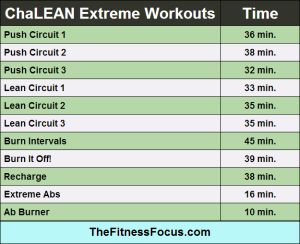 chalene-extreme-workout-lengths