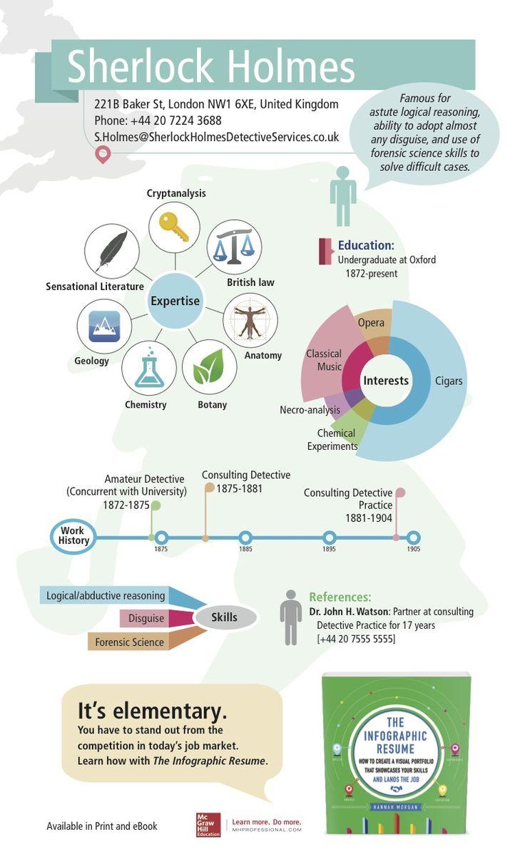 le cv de sherlock holmes en infographie